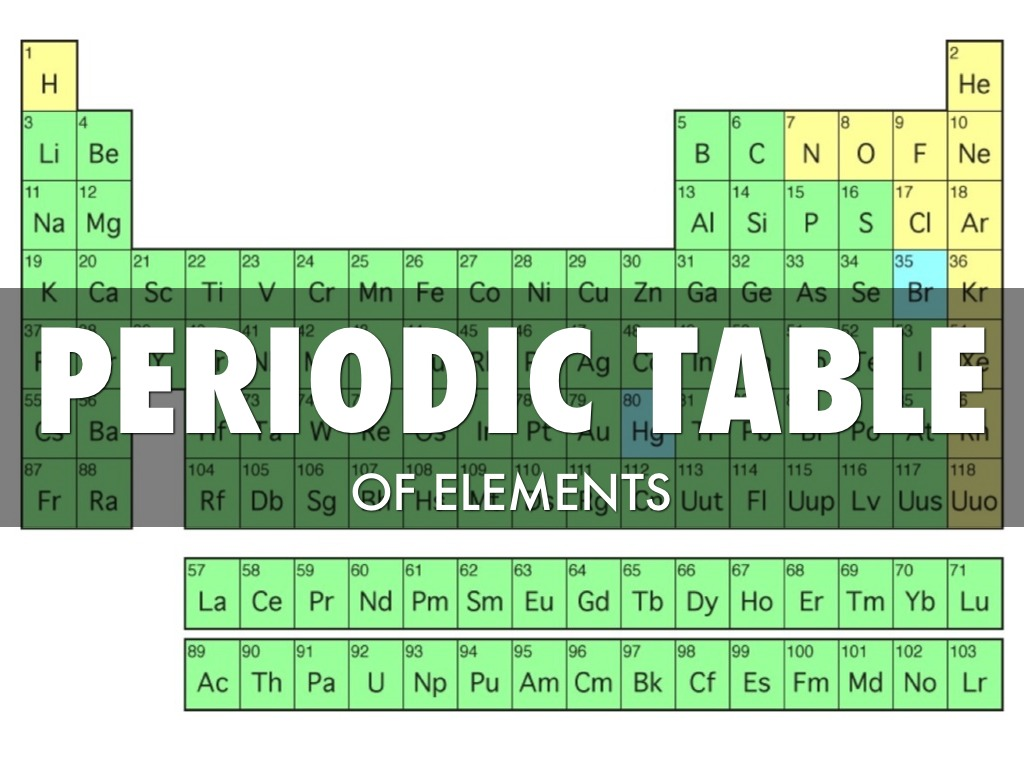 Chemistry periodic table by james rowland gamestrikefo Choice Image