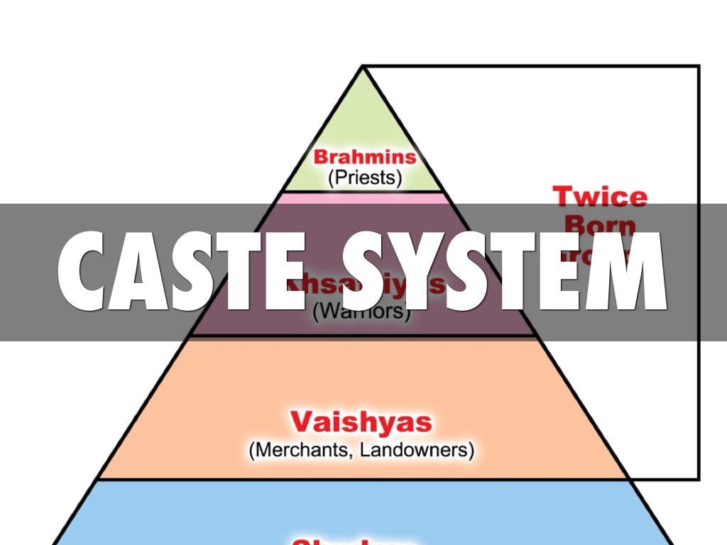 caste sytem The gem homeworld maintains a strict caste system with every type of gemstone having a predetermined role and place in the social pyramid, each with own their.