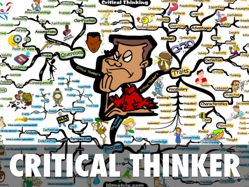 characteristics and process of critical and creative thinking
