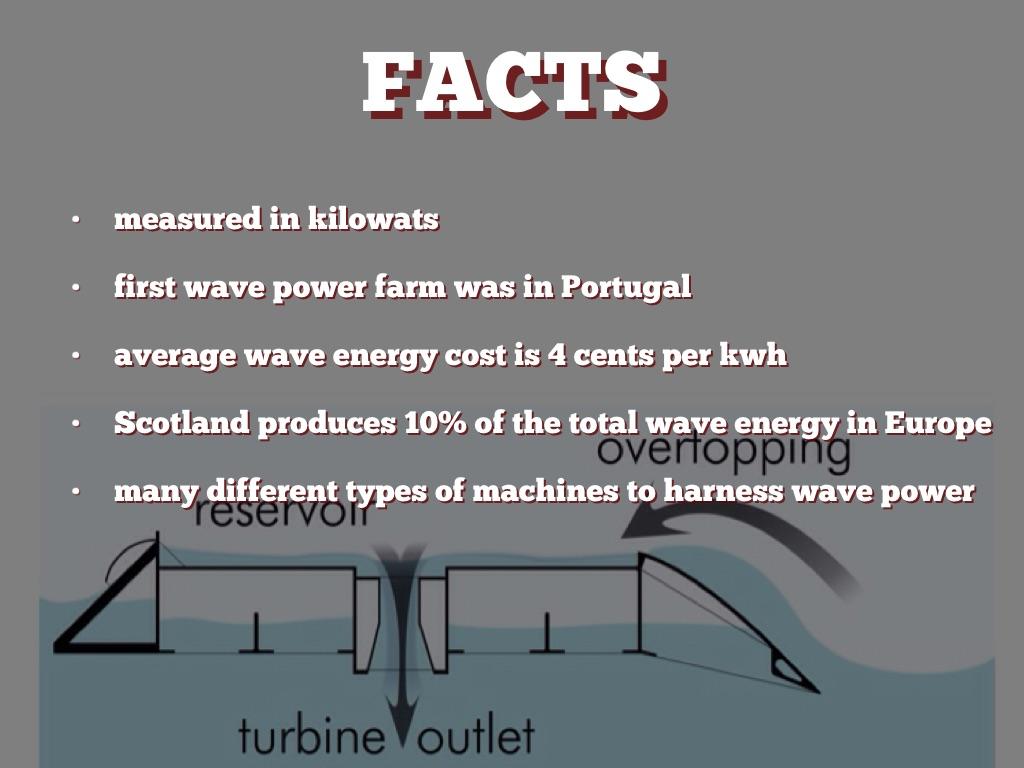 Wave Tidal Energy By Ellie Holt