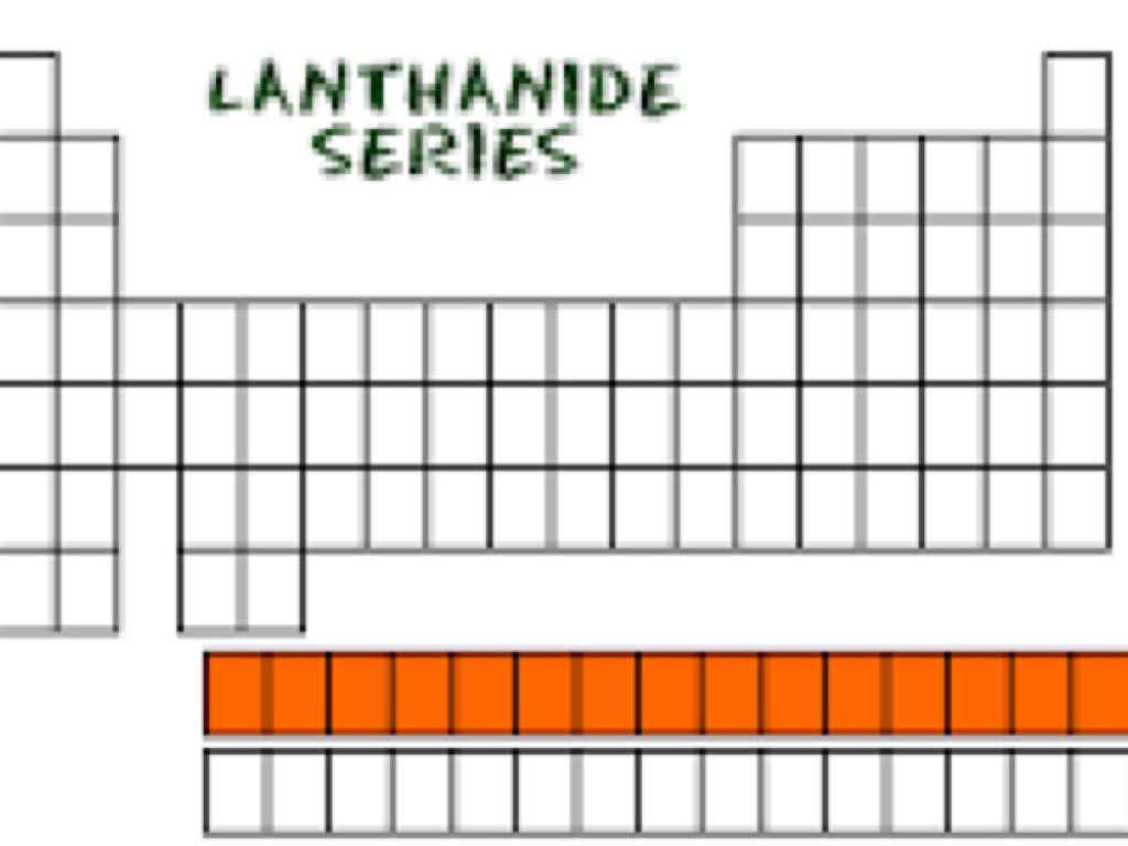 Lanthanides on periodic table gallery periodic table images lanthanides by apotatoflewaroundmyroom 9 gamestrikefo gallery gamestrikefo Gallery