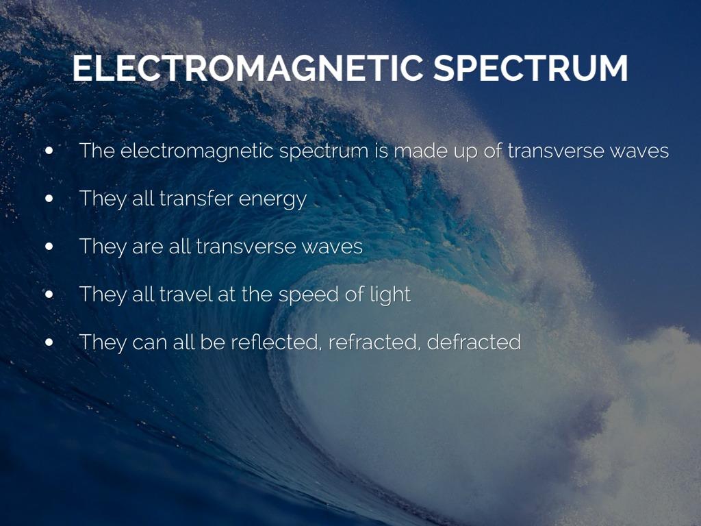 electromagnetic spectrum wallpapers 54 wallpapers � hd