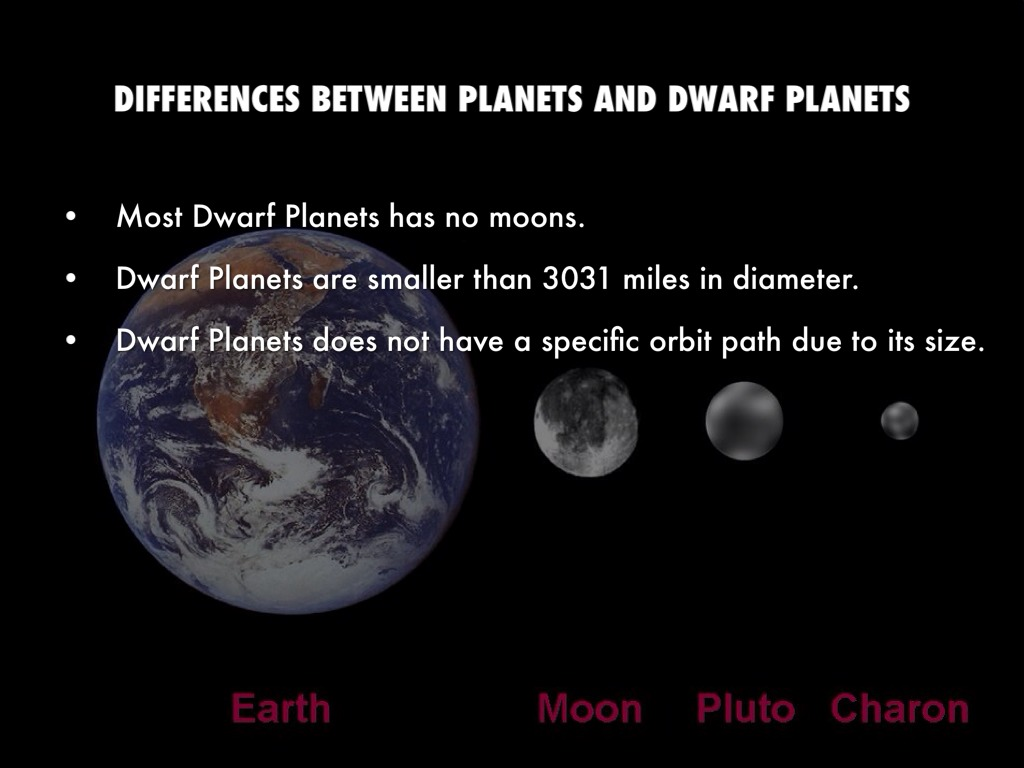 which dwarf planets have moons - HD 1024×768