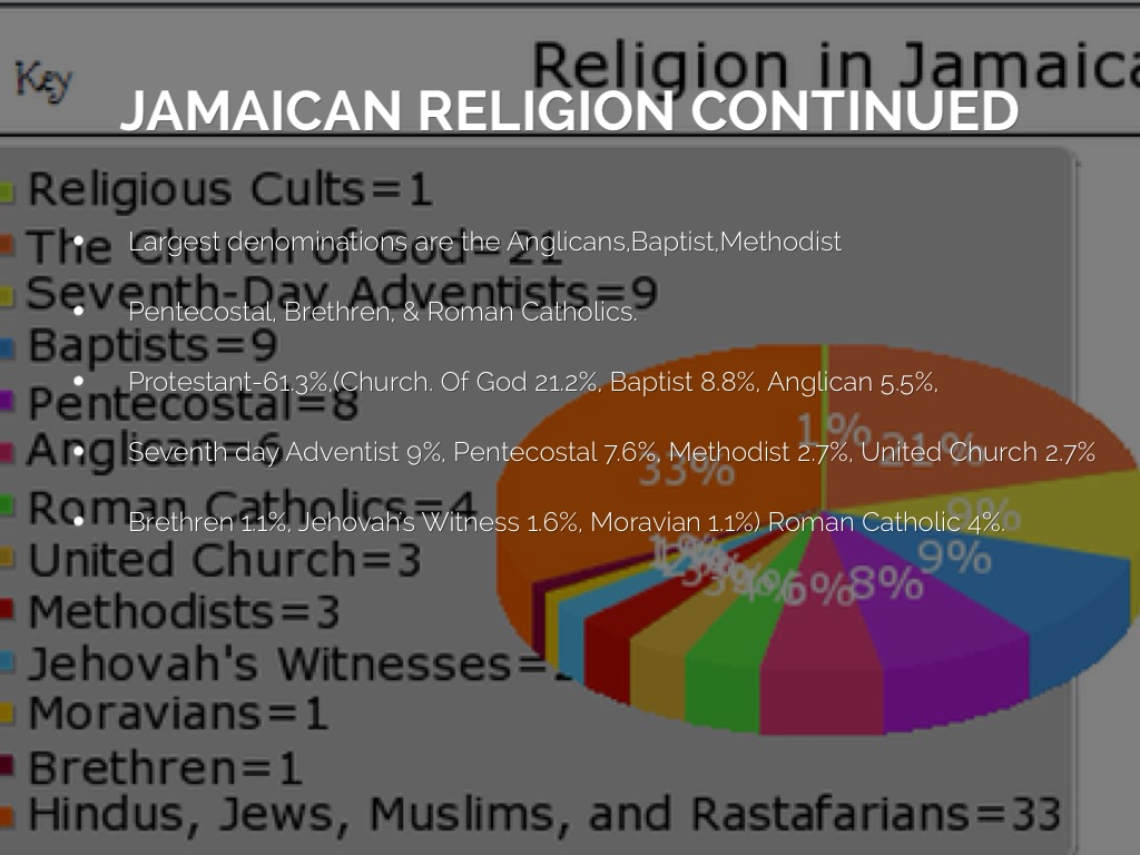 society and culture: the rastafarian movement in jamaica essay Read tropical paradise free essay and over 88,000  music and rastafarian culture flow from the  present day culture and society of jamaica,.