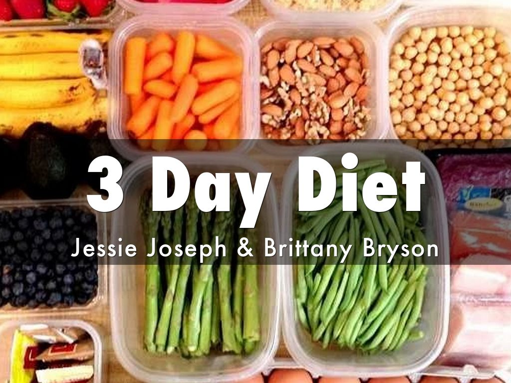 3 day diet analsize 3-day diet and exercise record this assignment is going to be the basis of most of the assignments for this class the more accurate this assignment is, the more meaningful the diet analysis assignments will be because the assignments are all about.