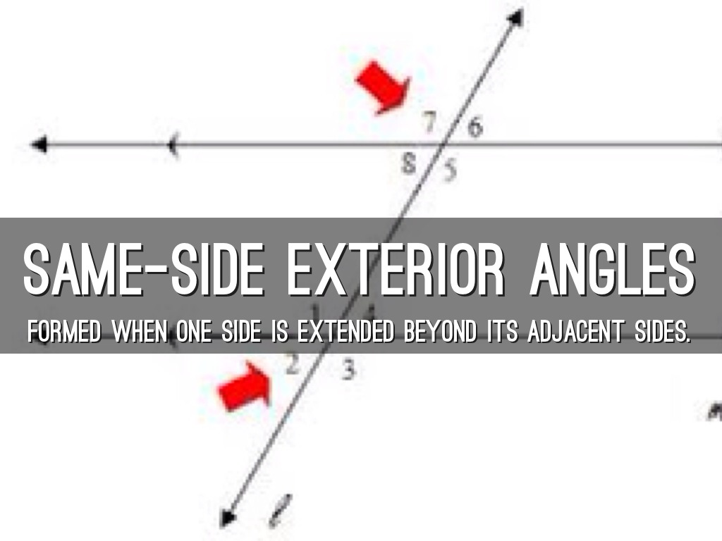 Same Side Interior Angles Are Congruent