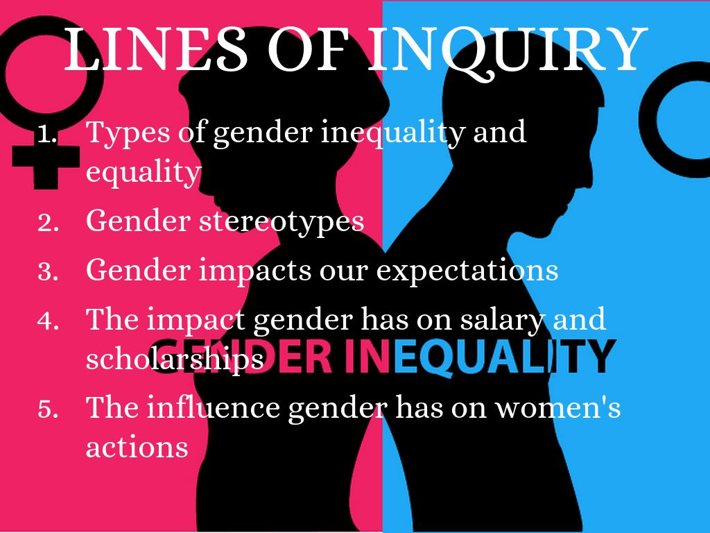 """womens perspectives on the issue of gender inequality In honor of international women's day 2016 and the un's theme of """"planet 50-50 by 2030: step it up for gender equality,"""" our colleagues working in many disciplines at elsevier have selected some of the most recent relevant research articles on gender inequality from our journals these articles have been made freely available for 90."""