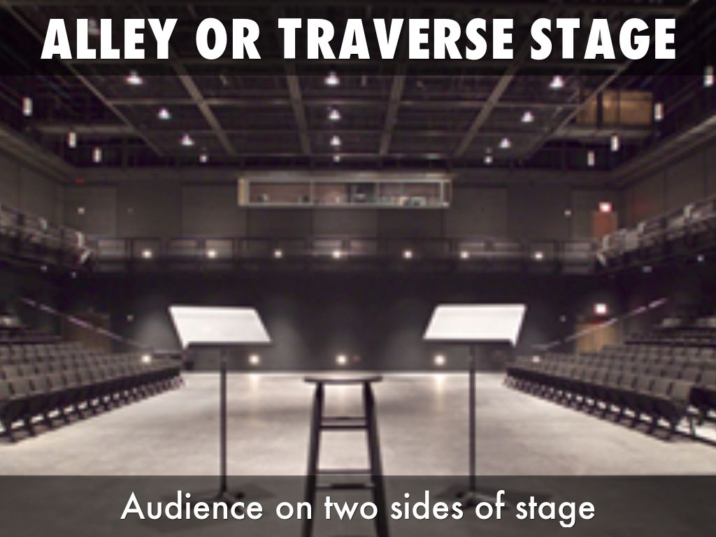 theatre spaces History of theatre including origins, tragedy, comedy, the greek theatre, roman comedy.