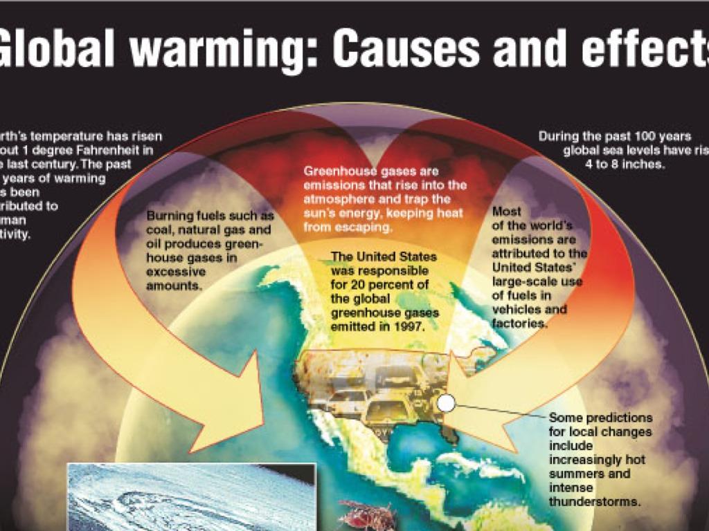 scientific essay on global warming