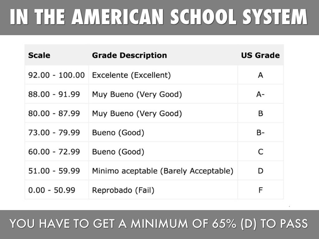education in america vs education in
