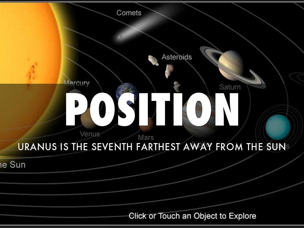 Uranus In Action By Jeffrey Jacobs