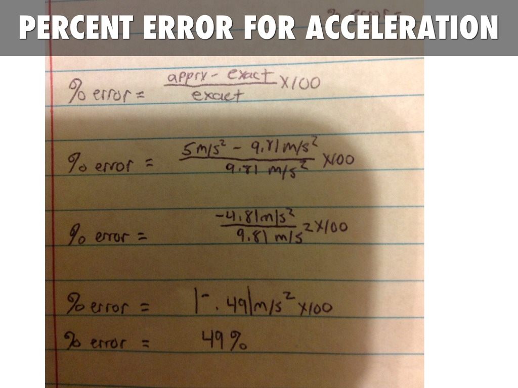 How To Find Percentage Difference Physics Solution For How To Acceleration  Absolute And Relative Error