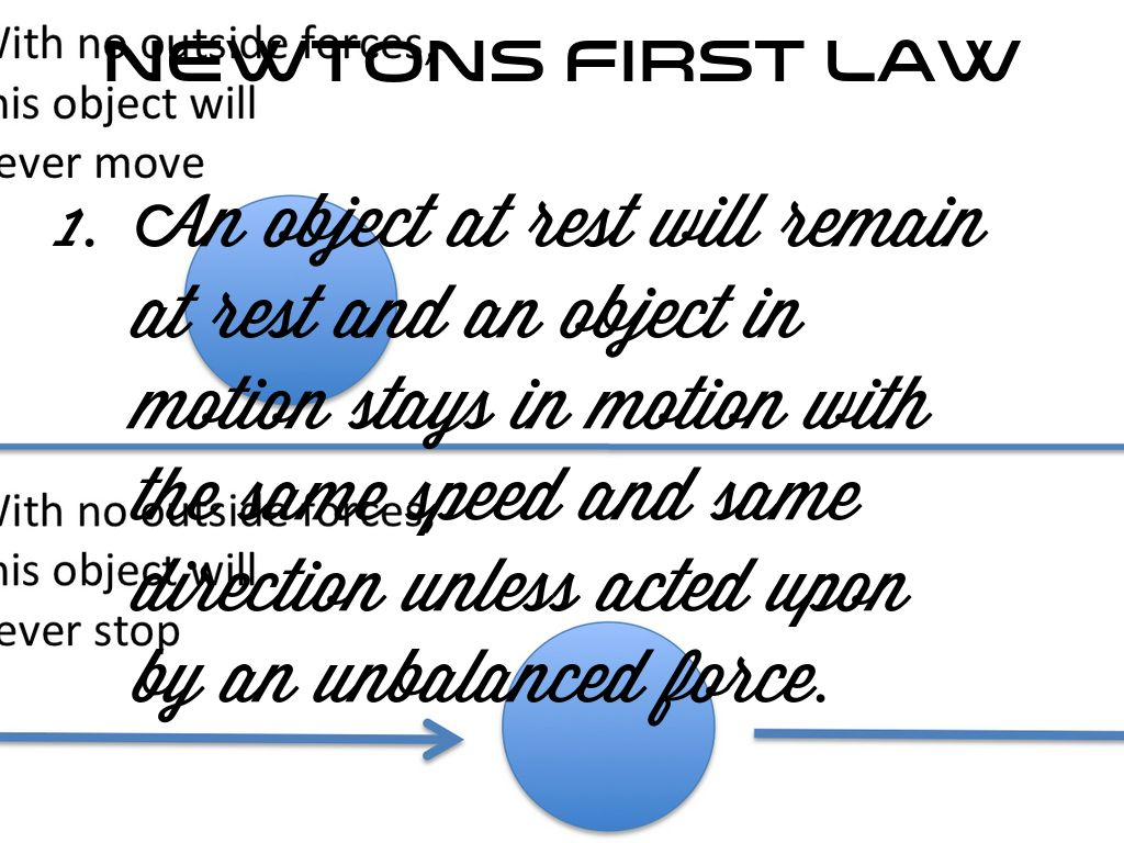 Free Body Diagrams For Objects With Unbalanced Forces Youtube Newtons 3 Laws By William Rager