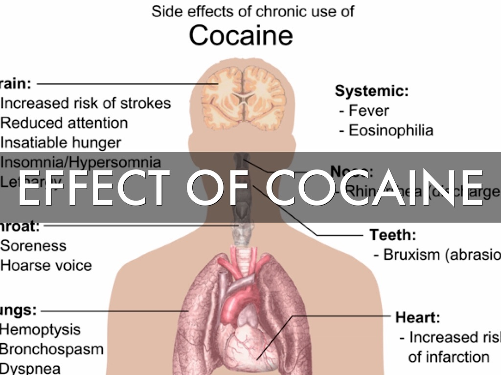 Dangers Of Mixing Cocaine And Viagra