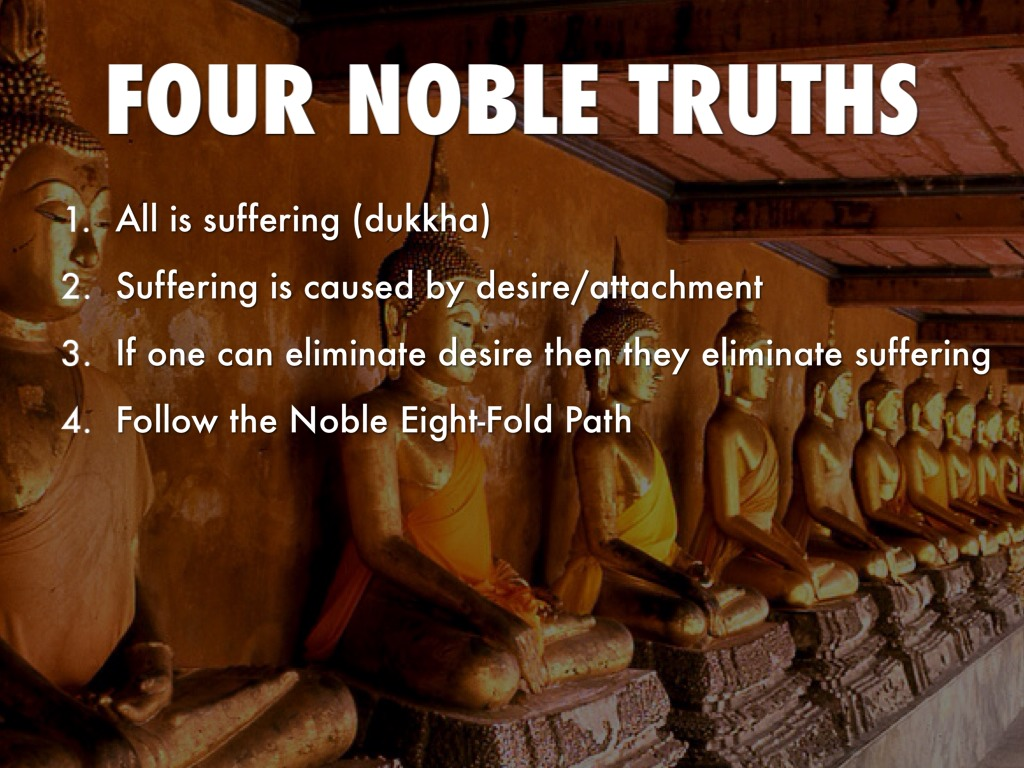 the eightfold path of buddhism essay