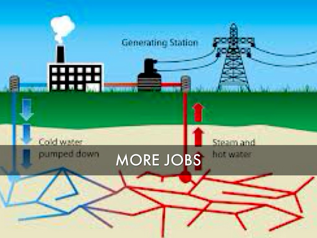 Geothermal energy by tyler maskell more jobs pooptronica