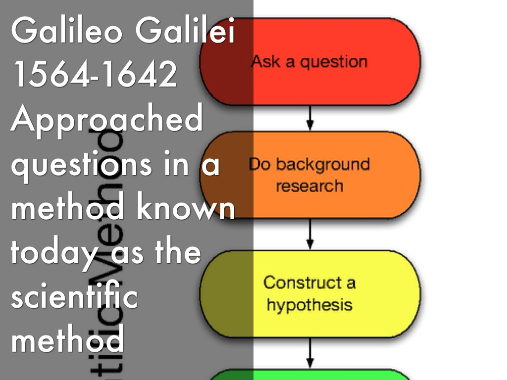 scientific method and galileo Galileo and scientific method galileo devised a method that exhibits some  provocative similarities to, and differences from, a rasch approach to instrument .