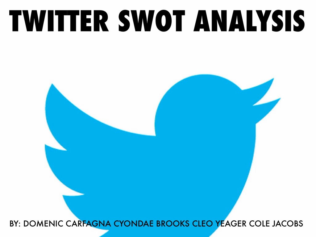 twitter swot analysis