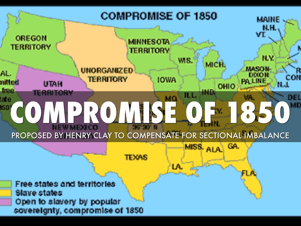 Compromise Of By Julie Madacki - Compromise of 1850 map