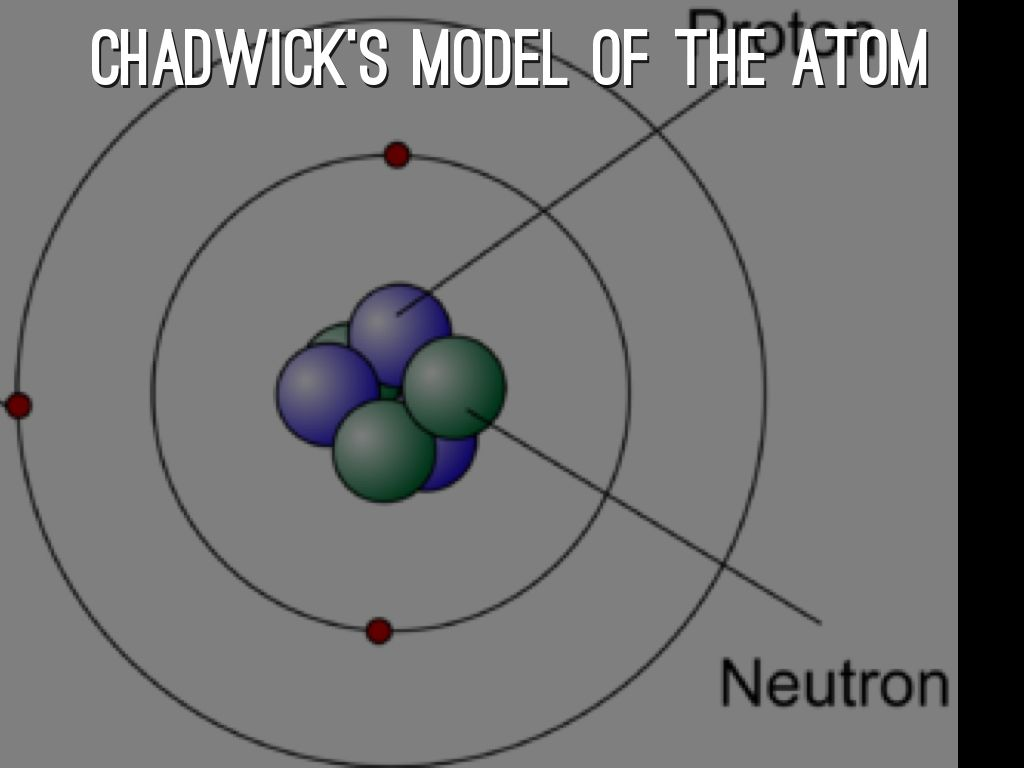 Evolution Of The Atom By Katarina Lewallen