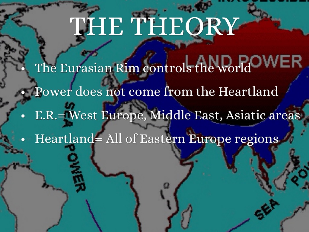 images of the hartland theory