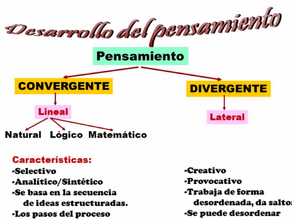 Pensamiento Divergente By Mari Paz