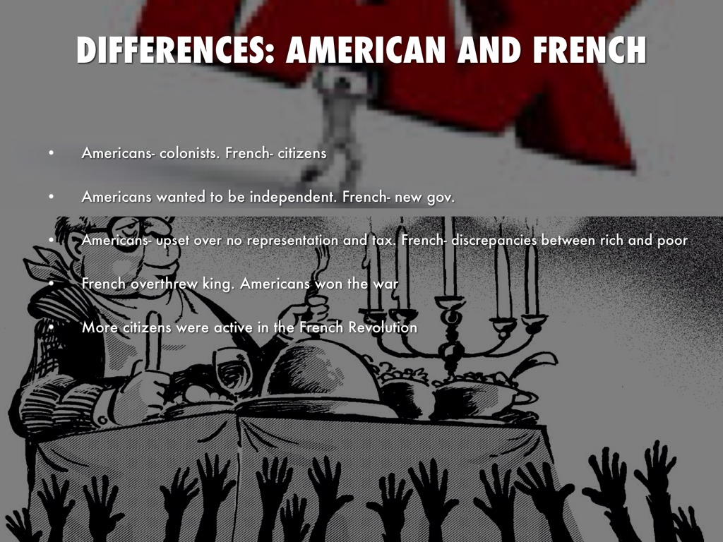 the american and french revolutions A look at the american revolutionary war and the decisive role france played in ending the conflict in the colonists' favor the french revolutionary wars / war of the first coalition do you know about this undeclared war between the us and france.