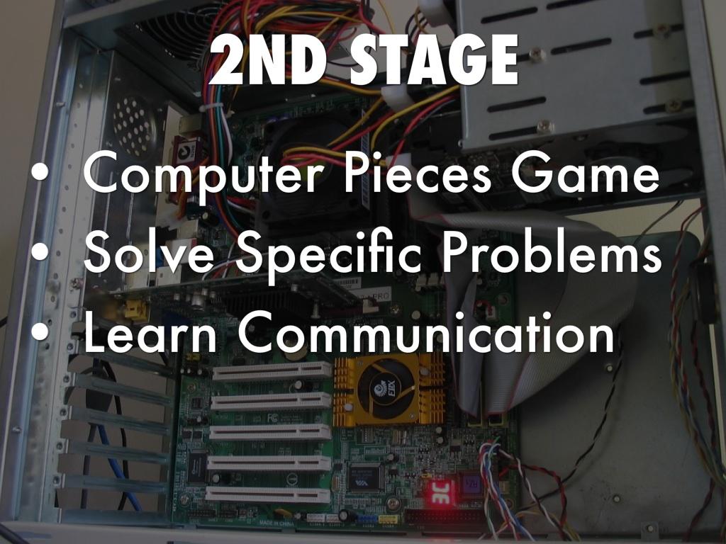 Computational Thinking By Busra Zorba