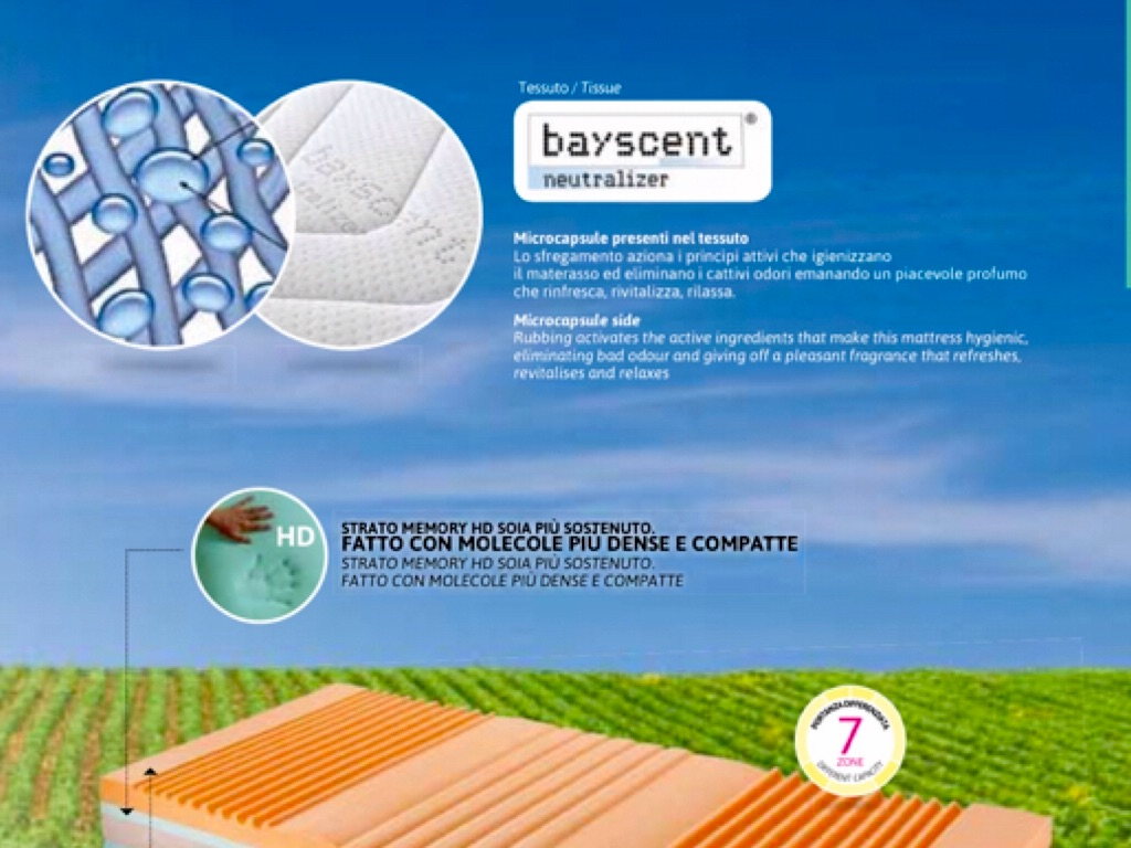 Bayscent Neutralizer Materassi.Materassi In Memory By Oscar Pesce