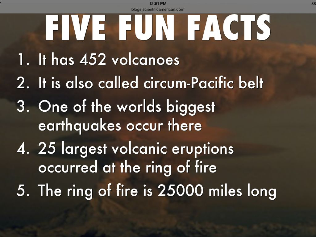 Biggest Earthquakes In The Ring Of Fire
