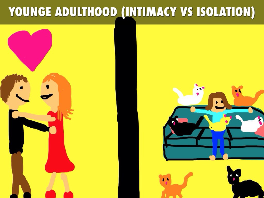 intimacy vs isolation examples The 40 year old virgin (2005) centers around andy, a middle-aged man still  trying to achieve developmental tasks that would fall under the intimacy vs  isolation.