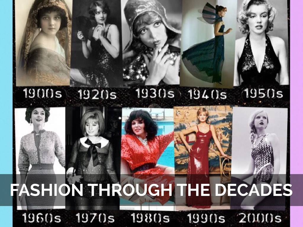 Fashion Through The Decades By Zuzanna Gonciarz