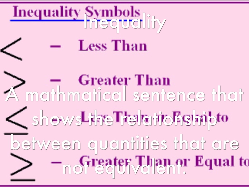 Math Vocabulary By Honesti Taylor