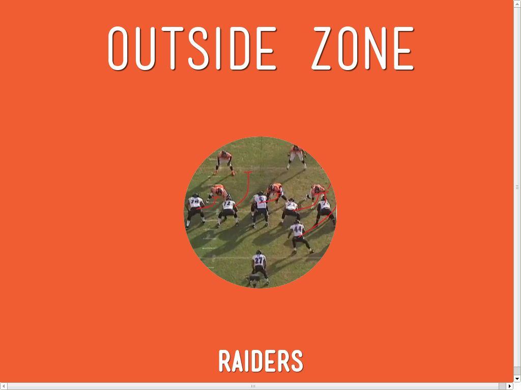 outside zone