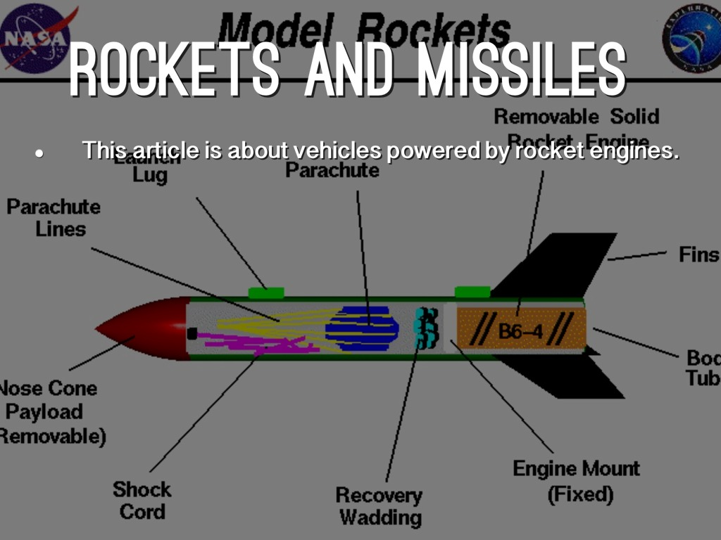 Rockets And Missiles By Cameron Wilmarth Missile Engine Diagram Slide Refer To Outline