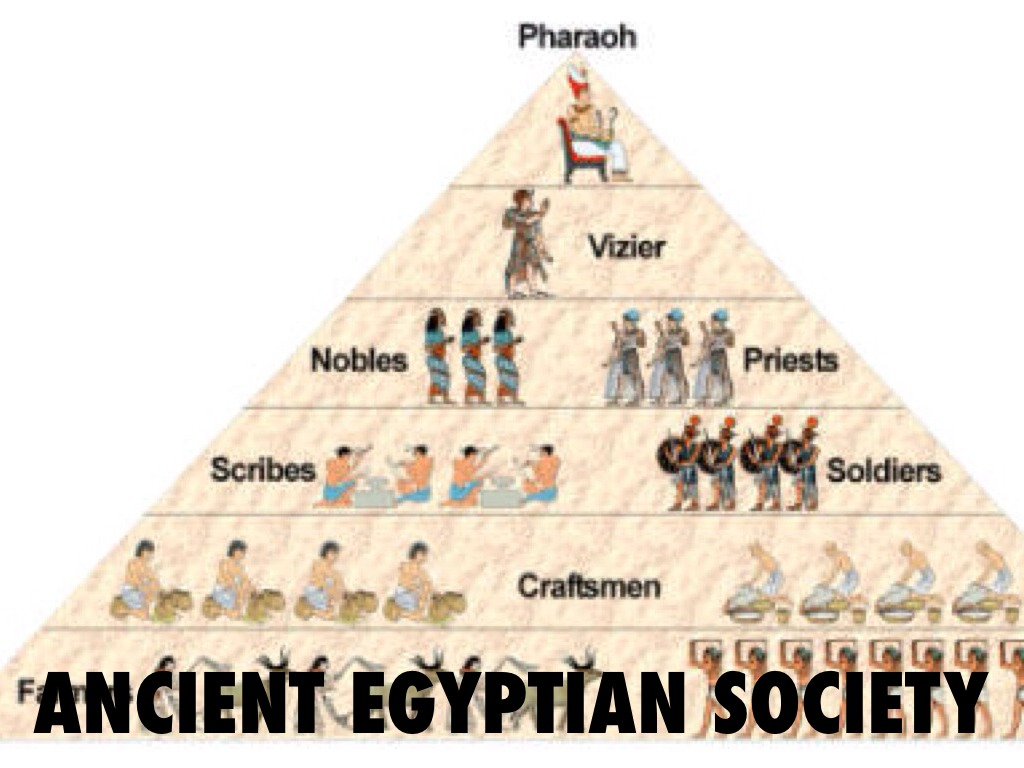 social life of egyptian civilization Egypt: daily life ancient egypt was a narrow strip of land along the nile river each year the river flooded its banks in the pre-civilization time.