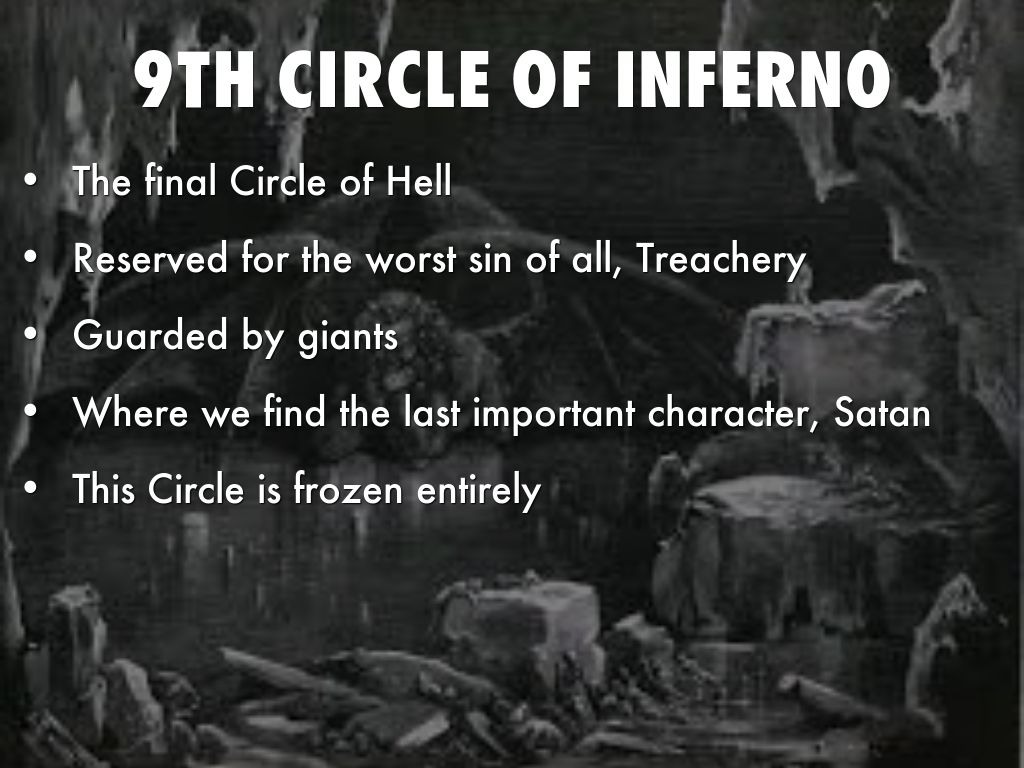 dante s circles of hell