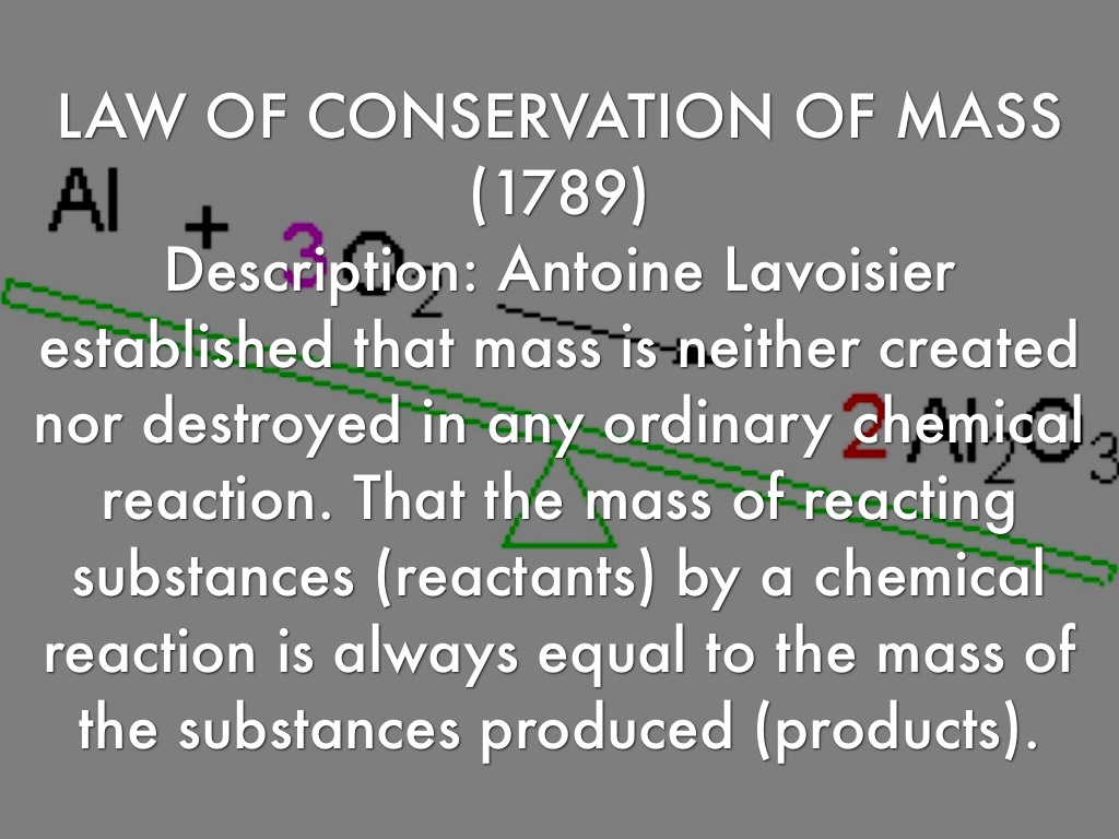 Antoine Lavoisier Atomic Model Related Keywords - Antoine ...