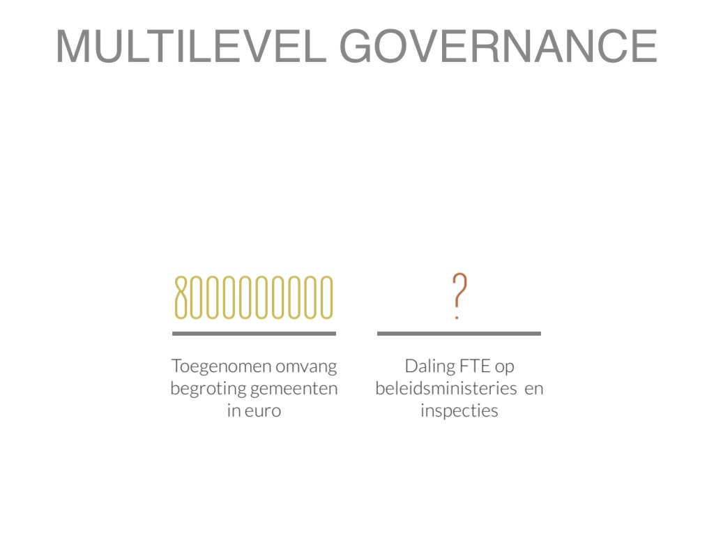 multilevel governance The aim is to assess the value of multi-level governance as an analytical framework that can contribute to understanding the changing nature of the british state.
