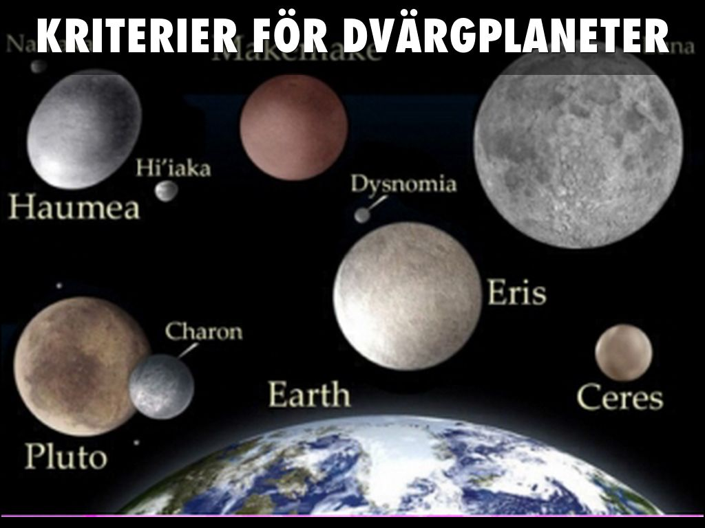 dwarf planets in our solar system - HD 1843×1280