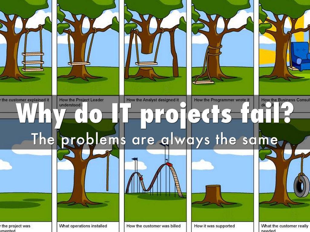 why it projects fail Why is it that that so many it projects fail according to ibm only 40% of it projects meet schedule, budget, and quality goals asking ourselves, 'why do projects fail' is an important one because if we can learn from past project failures we can avoid making the same mistakes twice.