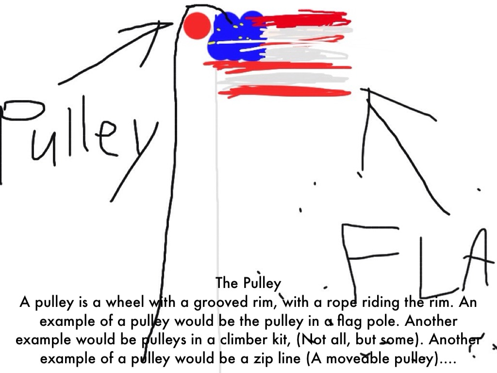 Simple Machines Like Pulley : Six simple machines by henry le