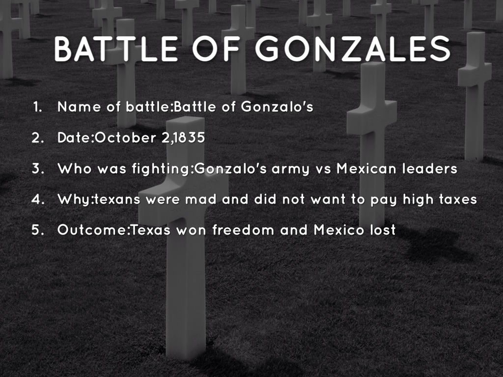 Texas Battle Journal By Isaiahsports15