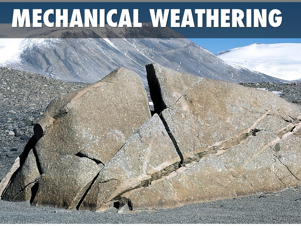 weathering and erosion Browse weathering and erosion resources on teachers pay teachers, a marketplace trusted by millions of teachers for original educational resources.