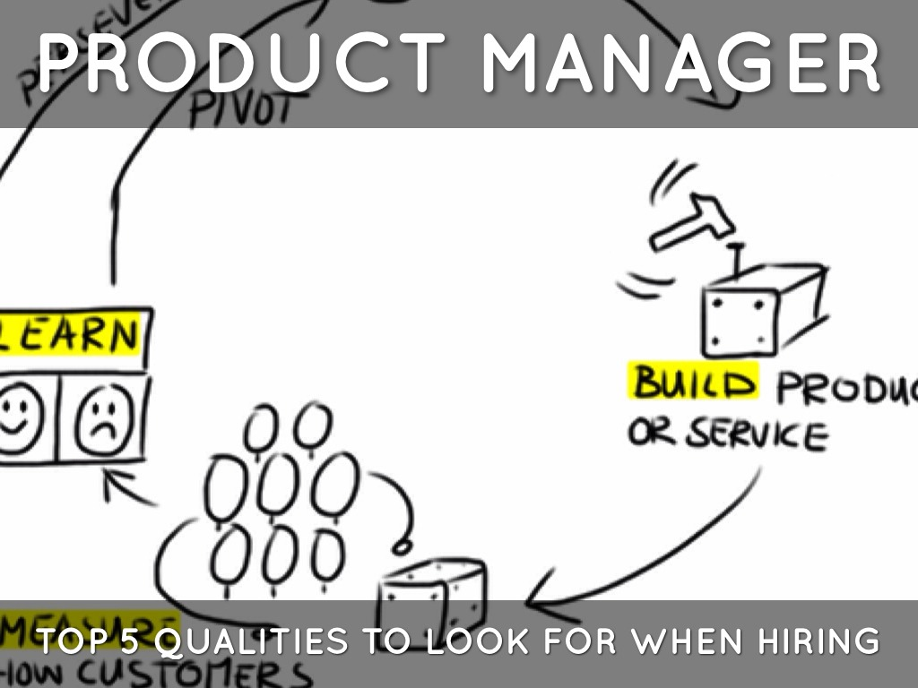 product manager Product management is an important organizational role product managers are typically found at companies that are building products or technology for customer or.
