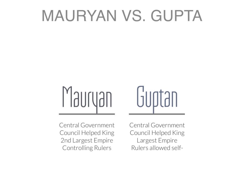 mauryan dynasty achievements