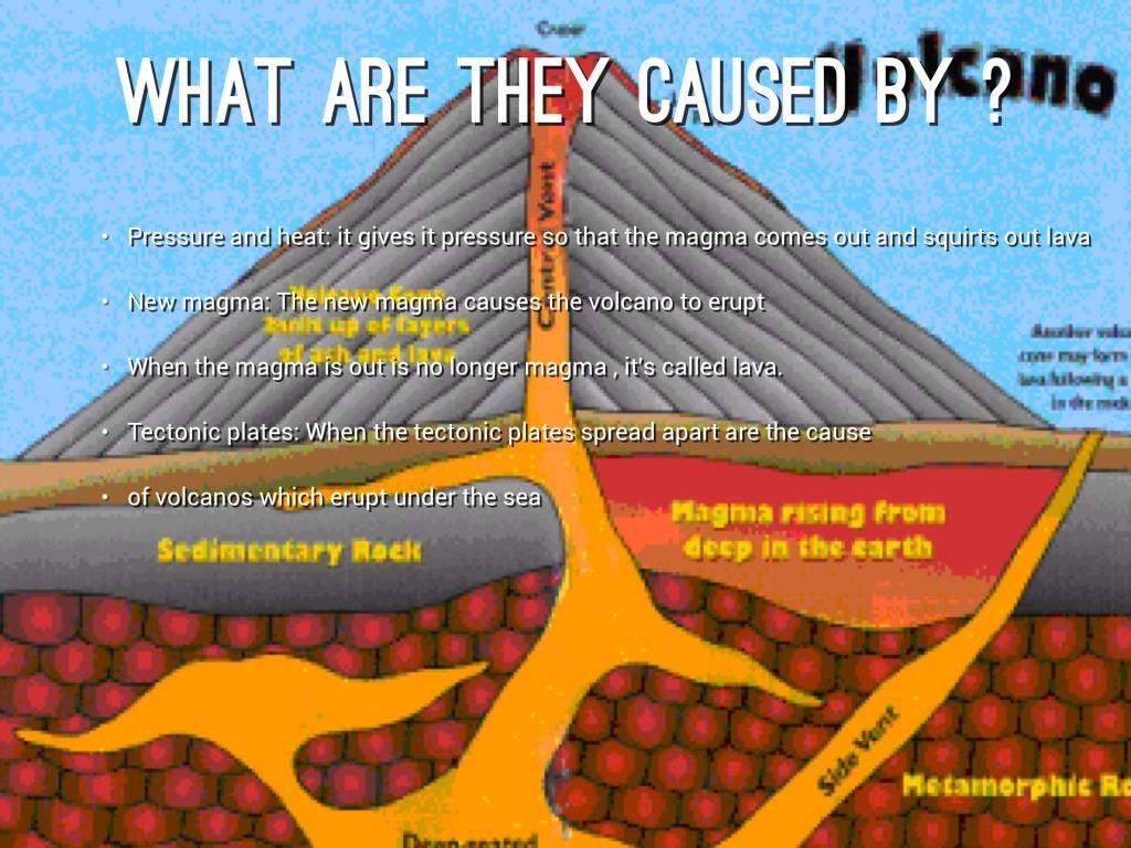 the main characteristics of volcanoes