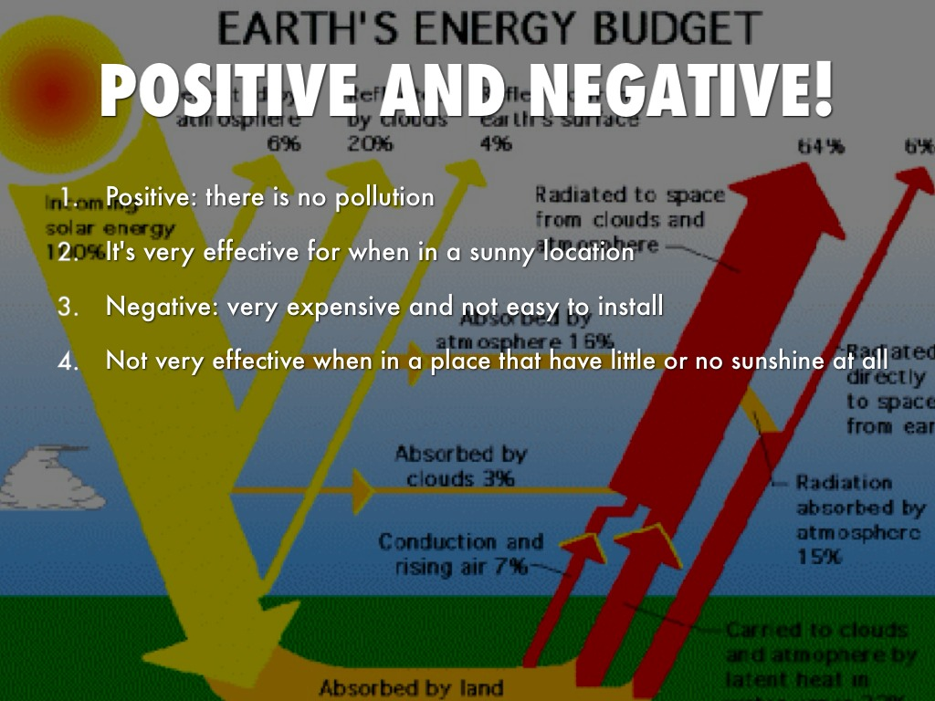 an introduction to the positive effects and negative effects of nuclear energy Positive effects of nuclear radiation: explained by karl fabricius april 17, 2008 share on facebook advertisement.