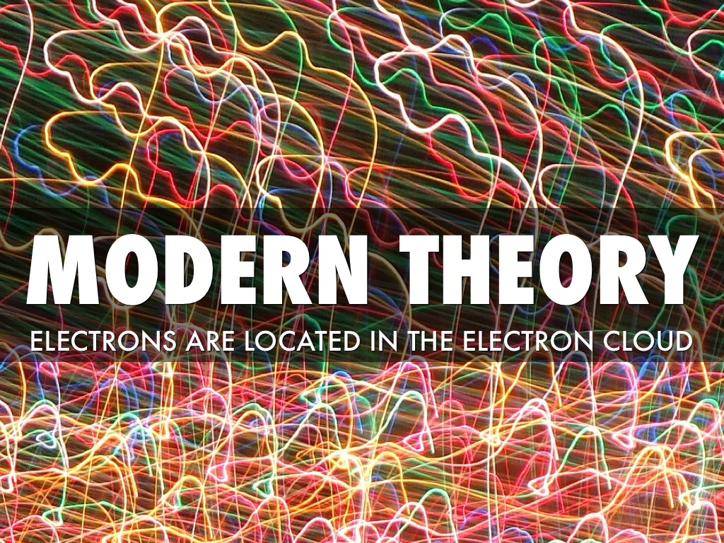 modern theory The modern theory is the integration of valuable concepts of the classical models with the social and behavioral sciences this theory posits that an organization is the system that changes with the change in its environment, both internal and external.