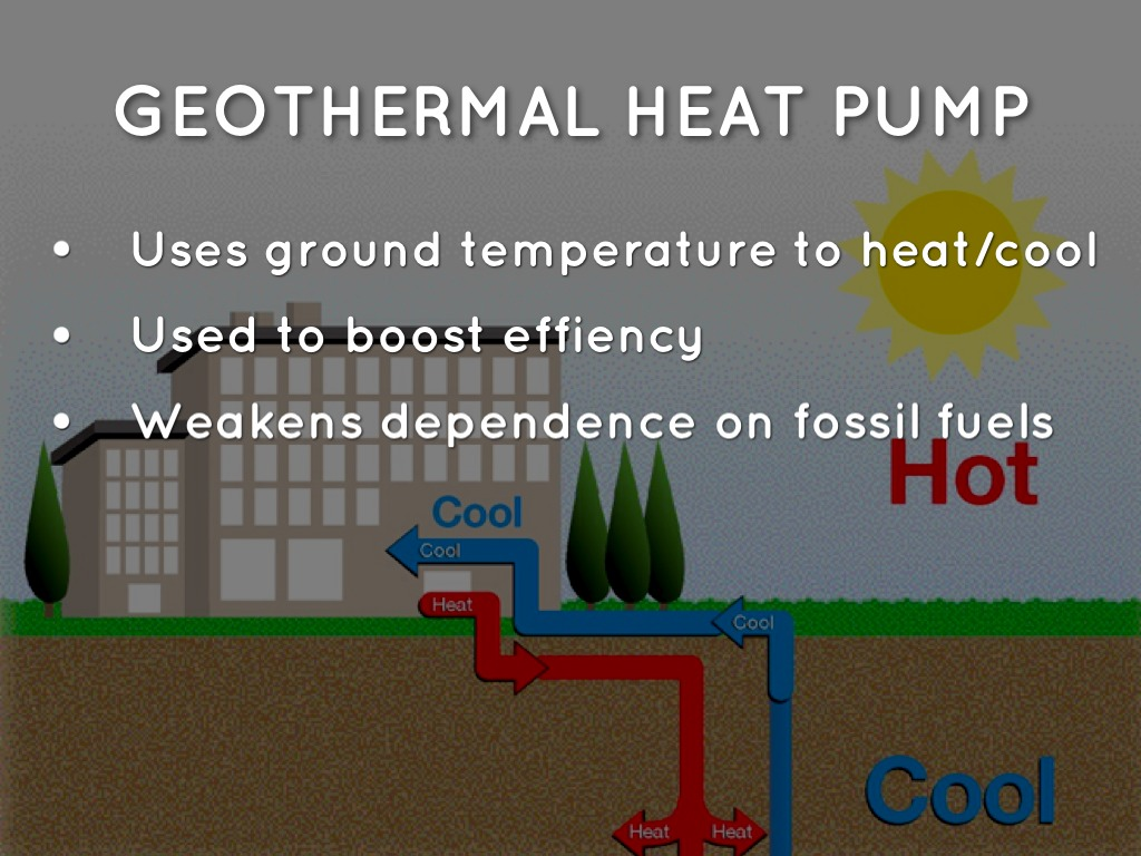 geothermal heat pump Alibabacom offers 2,584 geothermal heat pump products about 62% of these are heat pump water heaters, 7% are industrial air conditioners, and 2% are plastic tubes.